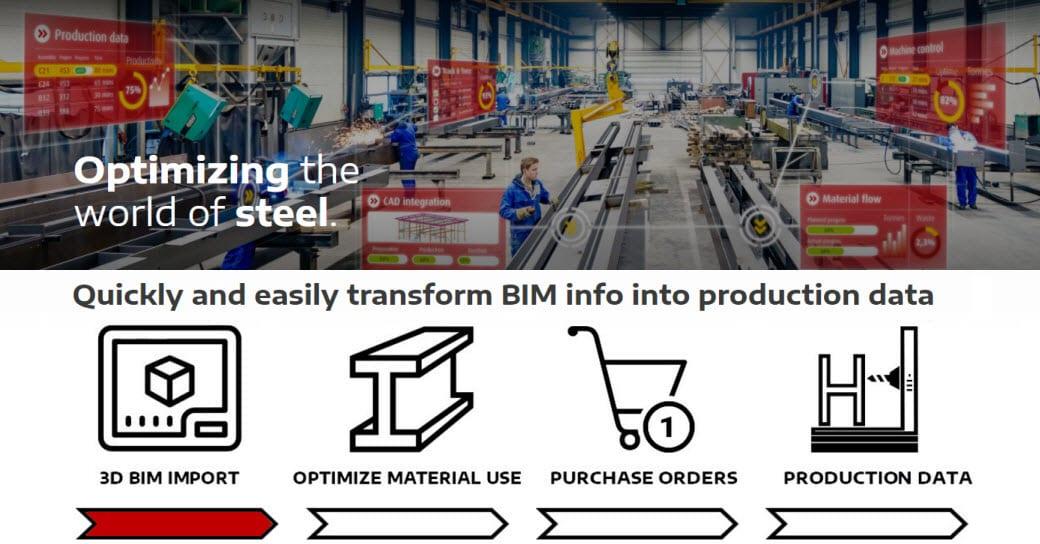 Optimizing the world of steel - BIM Import - ConstruSteel