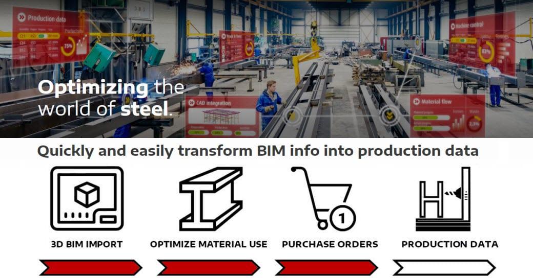 Optimizing the world of steel - Purchase orders - ConstruSteel